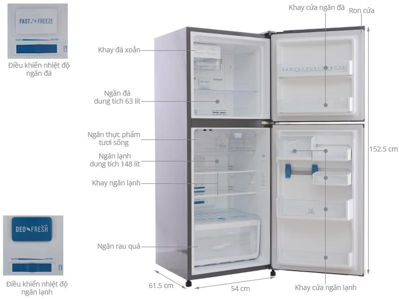 Thông số kỹ thuật Tủ lạnh Electrolux 211 lít ETB2100PE-RVN