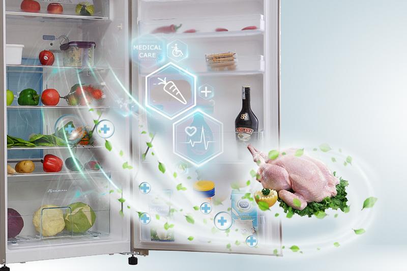 Công nghệ kháng khuẩn hiện đại, kháng khuẩn nhanh, khử mùi hiệu quả