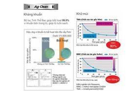 Hệ thống khử mùi kháng khuẩn Ag Clean