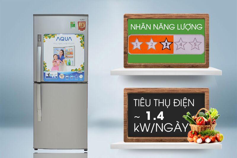 Tủ lạnh Sanyo SR-Q285RB tiêu thụ 1.4 kW điện năng trong một ngày
