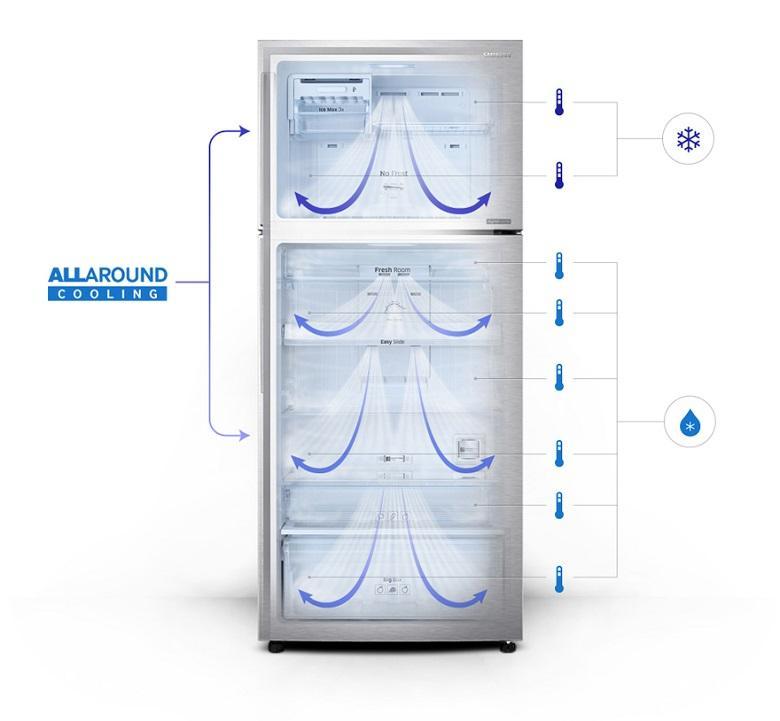 Công nghệ làm lạnh All Around Cooling trên tủ lạnh Samsung