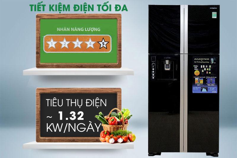 Tủ lạnh tiết kiệm điện năng