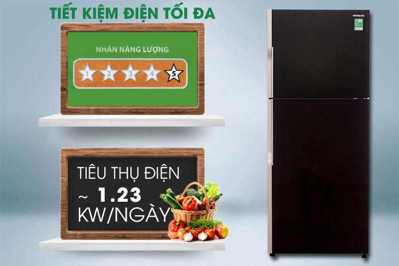 Mỗi ngày, chiếc tủ lạnh này sẽ tốn khoảng 1.23 kW điện năng
