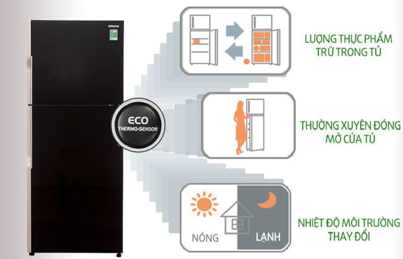 Cảm biến Eco của tủ lạnh Hitachi R-VG470PGV3