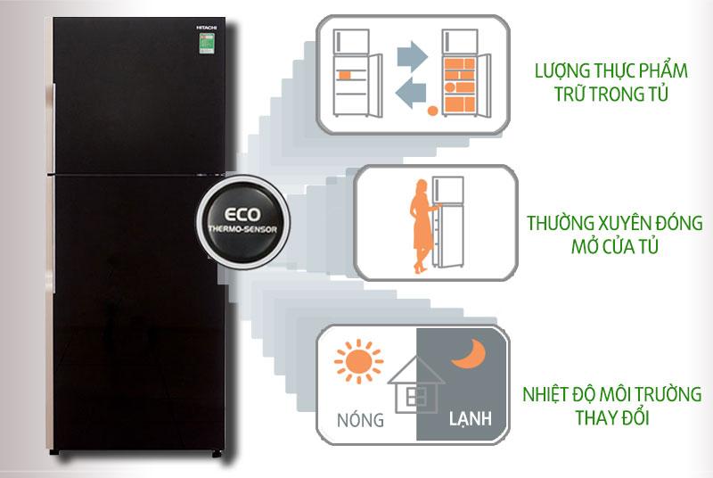 Công nghệ Eco ghi nhận thay đổi nhiệt độ