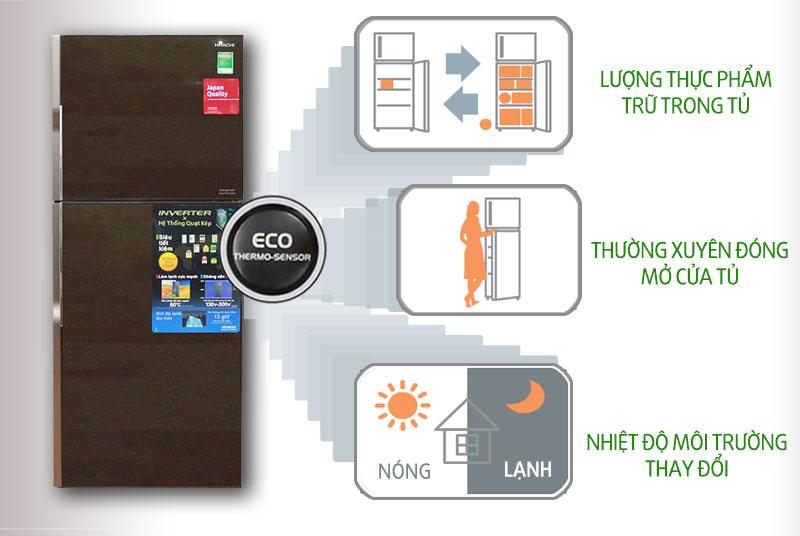 Công nghệ cảm ứng nhiệt Eco