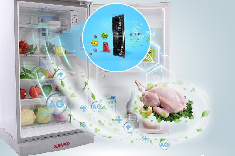 Tủ lạnh Sanyo SR-165RN