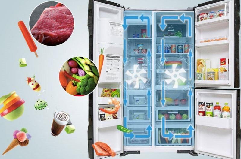 Hệ thống cánh quạt kép của tủ lạnh Hitachi R-M700GPGV2 sử dụng hai cánh quạt làm lạnh độc lập cho hai ngăn khác nhau