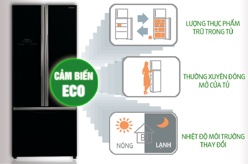 Cảm biến nhiệt Eco của tủ lạnh Hitachi R-WB545PGV2 giúp cảm biến nhiệt độ môi trường bên ngoài cũng như sự mở cửa của người dùng và lượng thực phẩm bên trong tủ