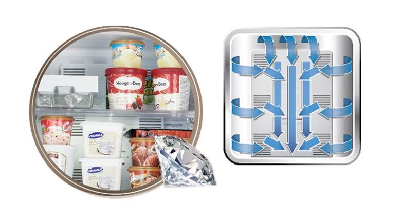 Hệ thống làm lạnh Panorama bảo quản thực phẩm tốt hơn
