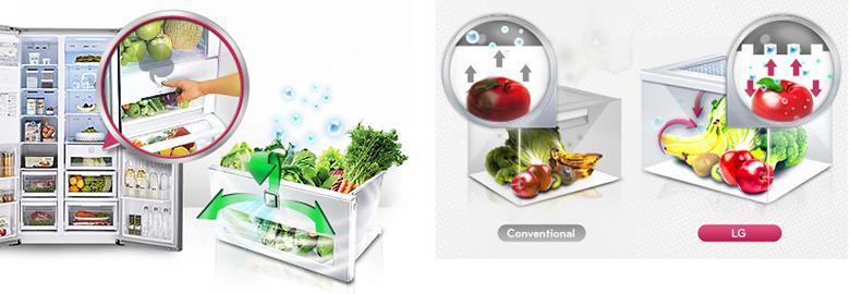 Ngăn rau quả với hệ thống hút khí chân không và nắp dạng lưới giúp duy trì độ ẩm