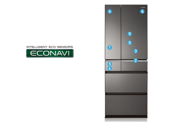 Tủ lạnh tiết kiệm điện năng, vận hành bền vững