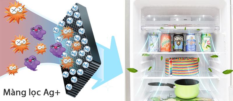 Khử mùi và kháng khuẩn với bộ lọc Nano Ag+