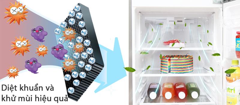 Bộ lọc khử mùi Nano Ag+ của tủ lạnh Sharp SJ-218P