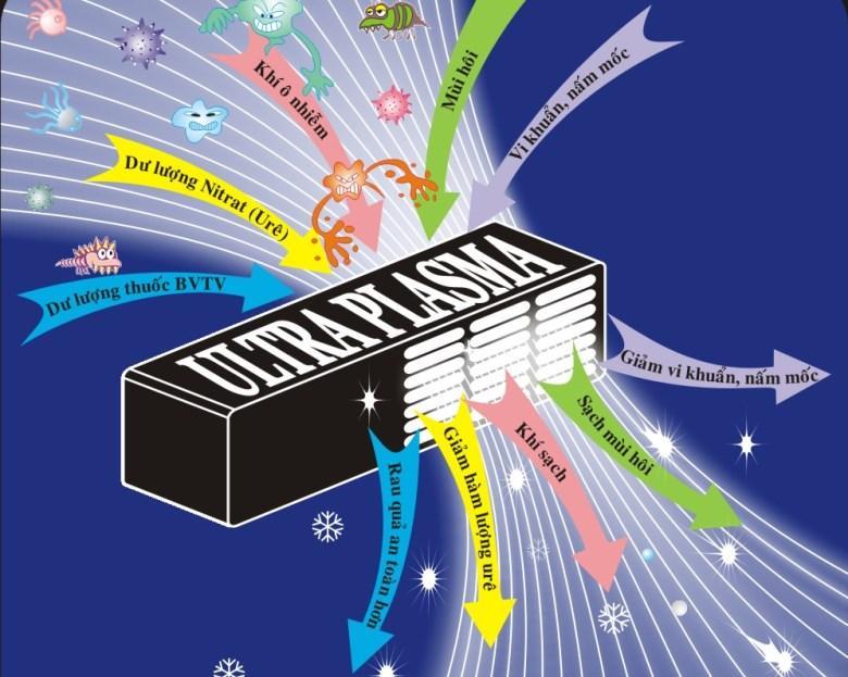 Ultra Plasma khử đi các thành phần có hại bên trong tủ