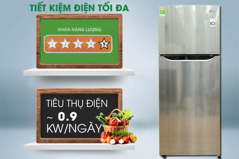Mỗi ngày, chiếc tủ lạnh này tiêu thụ khoảng 0.9 kW điện năng