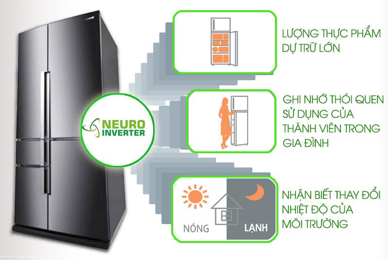 Sở hữu bộ não Neuro Inverter thông minh, tủ lạnh Mitsubishi Electric MR-Z65W-DB-V không chỉ tiết kiệm điện