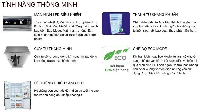 Công nghệ Inverter và chế độ ECO Mode kết hợp tiết kiệm đáng kể điện năng