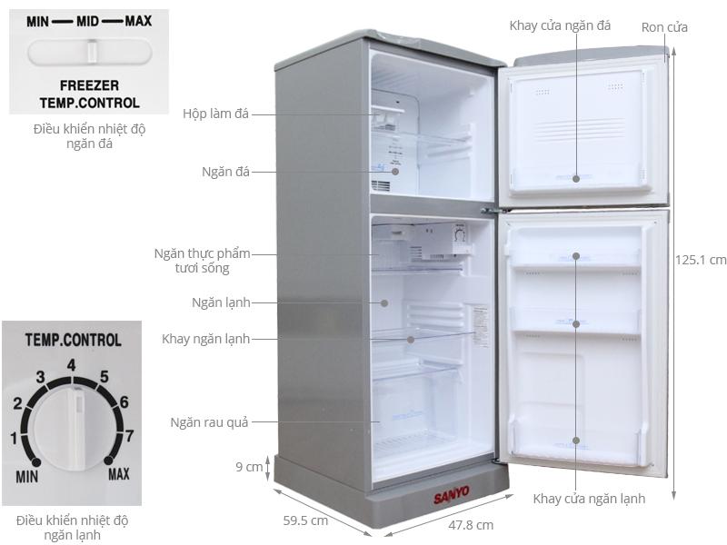 Thông số kỹ thuật Tủ lạnh Sanyo 130 lít SR-145PN VS