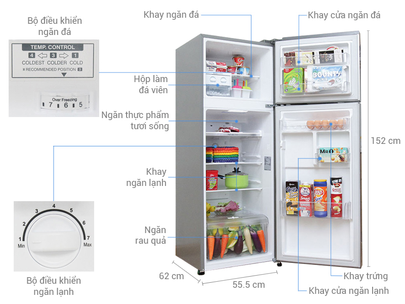 Thông số kỹ thuật Tủ lạnh LG 208 lít GN-L225PS