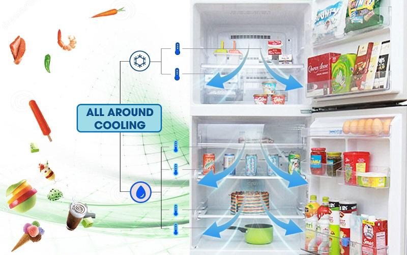 Tính năng làm lạnh All Around Cooling của tủ lạnh Mitsubishi Electric MR-V50EH-BRW