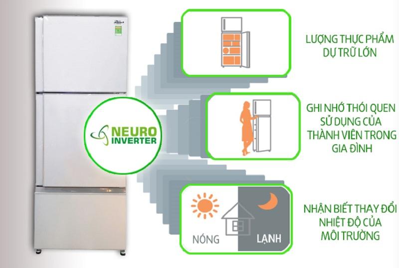 Bộ não Neuro Inverter của tủ lạnh Mitsubishi Electric MR-V50EH-SLW có thể ghi nhớ các điều chỉnh của bạn