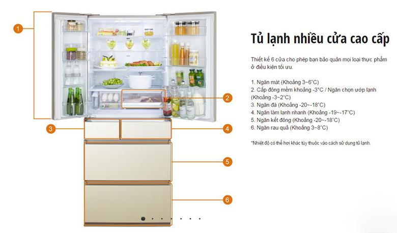 Tủ lạnh nhiều cửa với nhiều tiện ích khác nhau