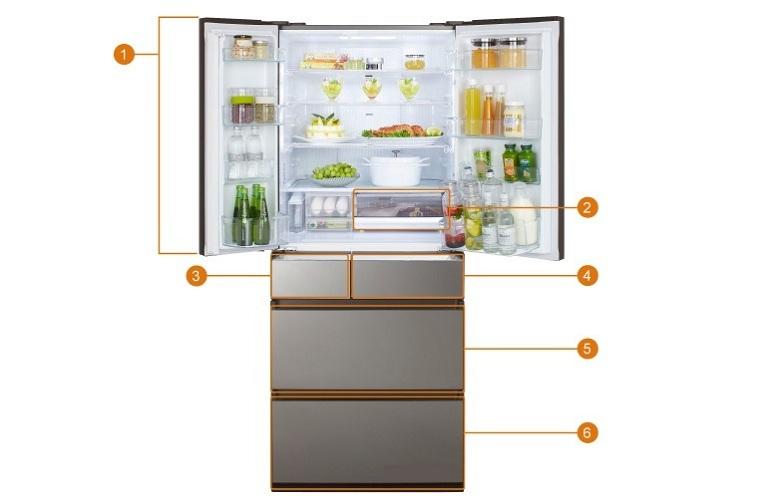 Thiết kế 6 cửa cho phép bảo quản mọi thực phẩm ở mọi điều kiện tối ưu