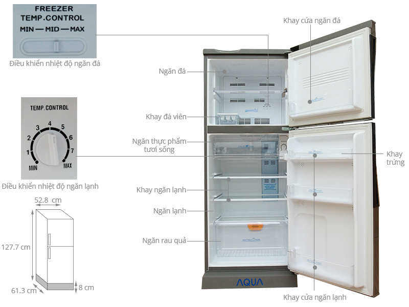 Thông số kỹ thuật Tủ lạnh Aqua 165 lít AQR-U185BN SU