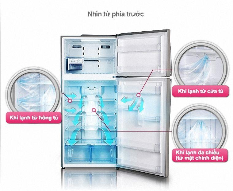 Khả năng làm lạnh đa chiều với khả năng làm lạnh nhanh và tiết kiệm điện cao