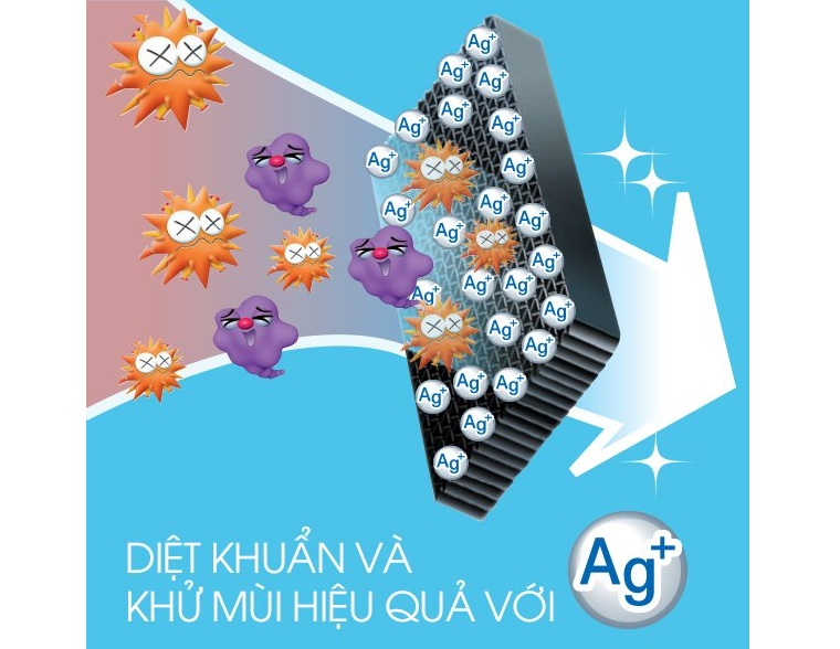 Bảo vệ thực phẩm tươi ngon hơn với khả năng diệt khuẩn và khử mùi Nano Fresh Ag+