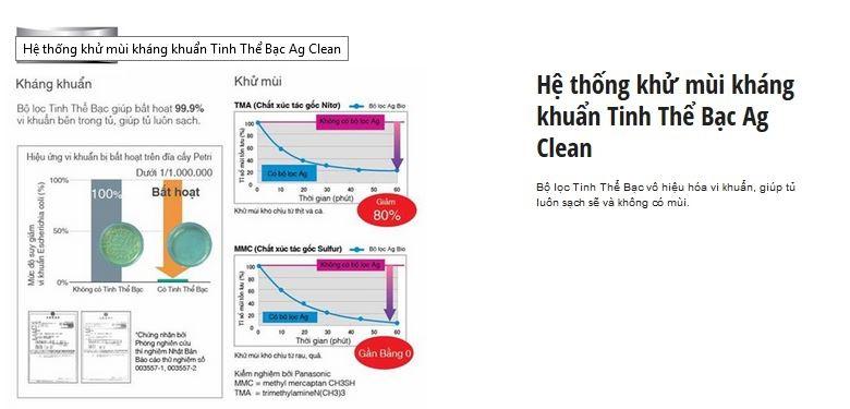 Tủ lạnh Panasonic NR-BL307XNVN – Công nghệ kháng khuẩn và khử mùi bằng phân tử Bạc có ưu điểm vượt trội