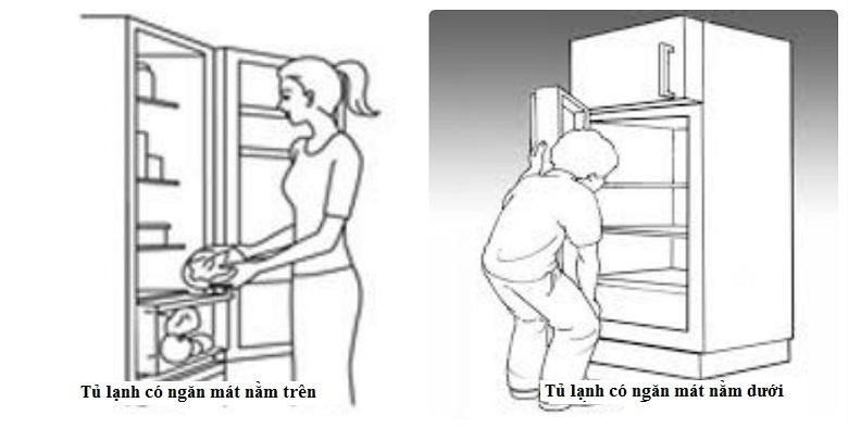 Thiết ngăn mát nằm trên tạo sự thoải mái khi sử dụng