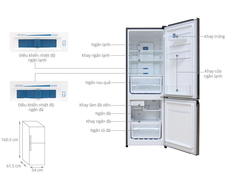 Thông số kỹ thuật Tủ lạnh Electrolux 251 lít EBB2600MG