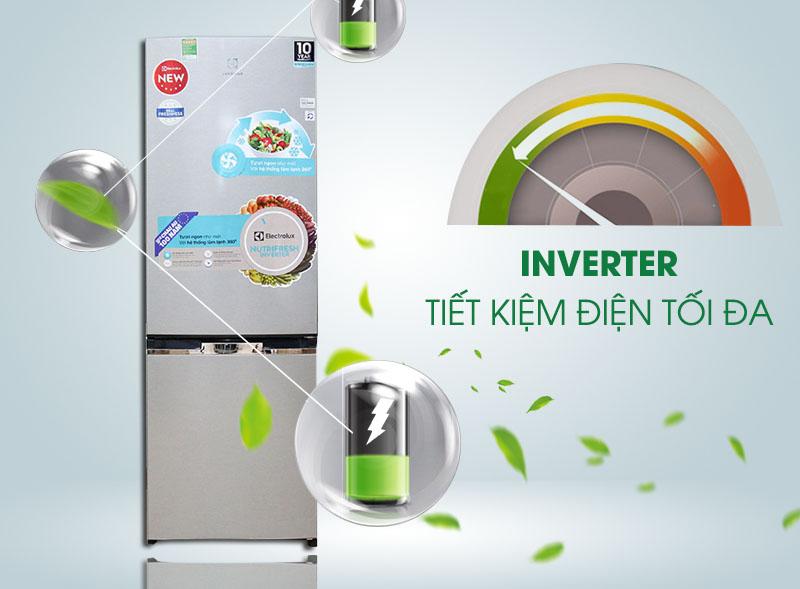 Công nghệ Inverter giúp tiết kiệm hiệu quả