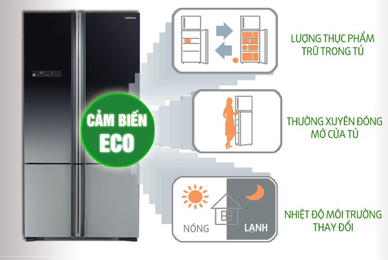 Công nghệ Inverter và cảm biến Eco