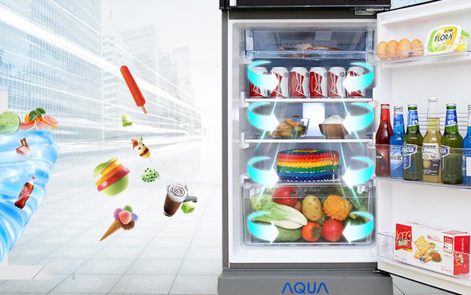 Công nghệ Multi Flow cho uồng khí lạnh tỏa đều theo mọi hướng