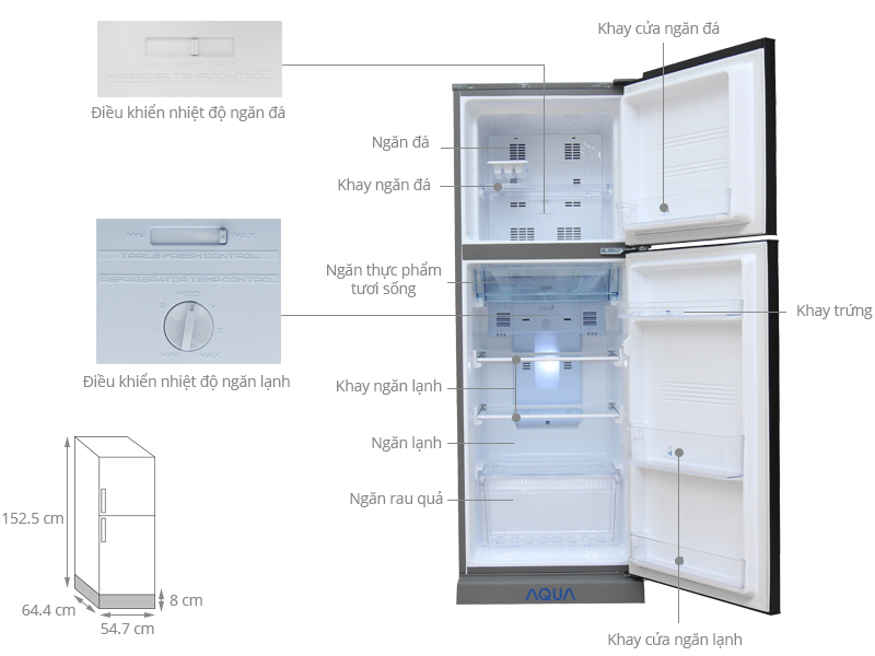 Thông số kỹ thuật Tủ lạnh Aqua 226 lít AQR-I246BN