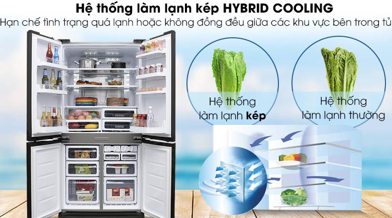 Hệ thống làm lạnh kép  - Tủ lạnh Sharp SJ-FX680V-ST