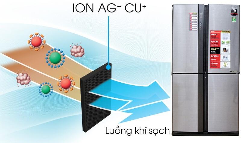 Bộ lọc khử mùi Nano phân tử bạc và đồng khử sạch vi khuẩn, mùi hôi