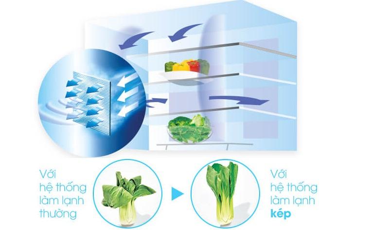 Hệ thống làm lạnh kép mang hơi lạnh tỏa đều mọi nơi trong tủ, bảo quản thực phẩm tối ưu