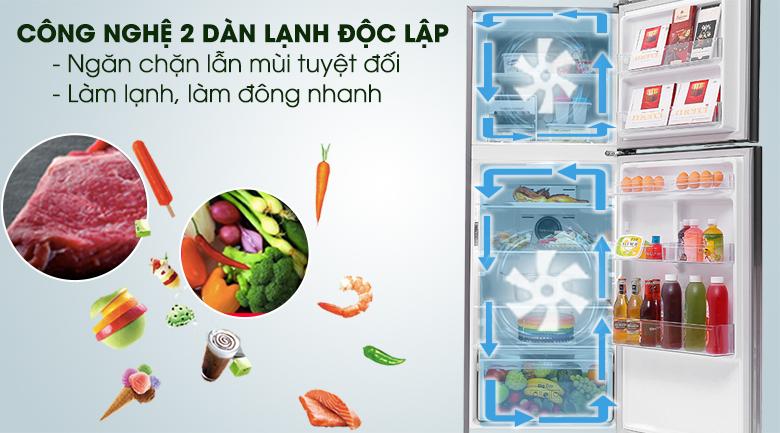 Công nghệ Twin Cooling Plus của tủ lạnh Samsung RT29K5012S8/SV