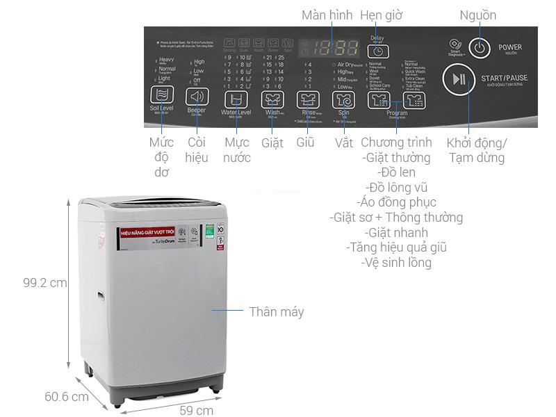 Thông số kỹ thuật Máy giặt LG Inverter 11.5 kg T2351VSAM