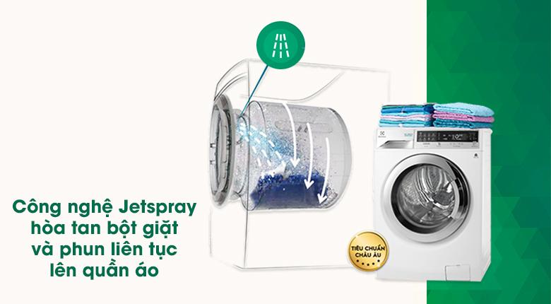 Công nghệ Jetspray - Máy giặt sấy Electrolux inverter 11 kg EWW14113