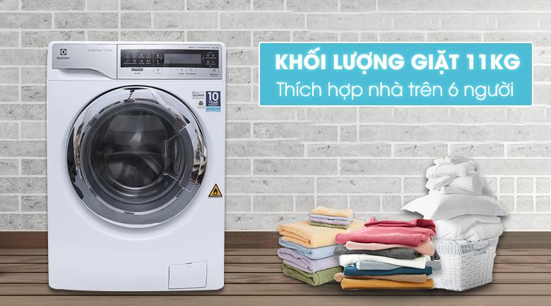 thiết kế của máy giặt electrolux inverter eww14113
