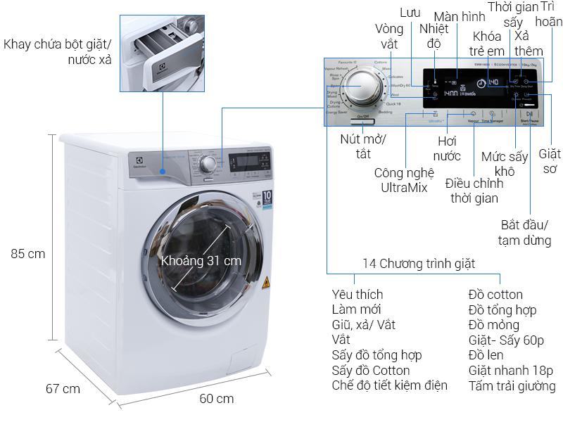 Thông số kỹ thuật Máy giặt sấy Electrolux Inverter 10 kg EWW14023