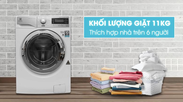 thiết kế máy giặt electrolux inverter eww14023