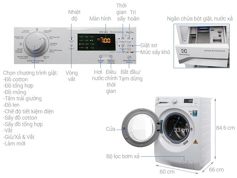 Thông số kỹ thuật Máy giặt sấy Electrolux Inverter 8 kg EWW12853