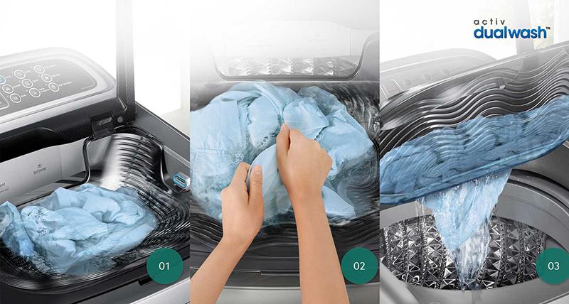 Công nghệ giặt Activ Dualwash