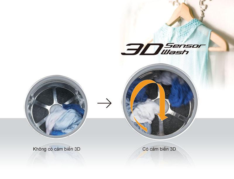 Cảm biến 3D - Máy giặt Panasonic NA-D106X1WVT